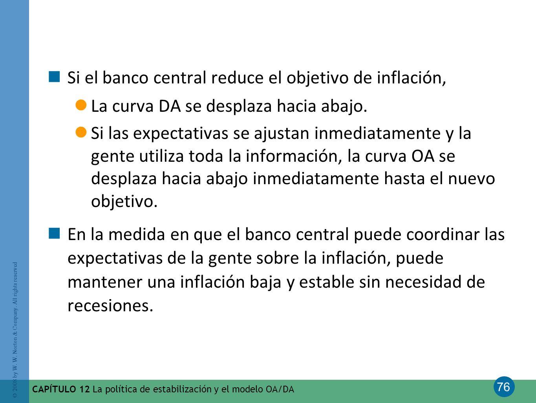 76 © 2008 by W. W. Norton & Company. All rights reserved CAPÍTULO 12 La política de estabilización y el modelo OA/DA Si el banco central reduce el obj