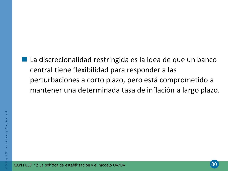 80 © 2008 by W. W. Norton & Company. All rights reserved CAPÍTULO 12 La política de estabilización y el modelo OA/DA La discrecionalidad restringida e