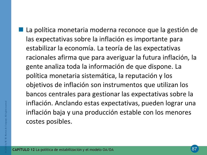 87 © 2008 by W. W. Norton & Company. All rights reserved CAPÍTULO 12 La política de estabilización y el modelo OA/DA La política monetaria moderna rec