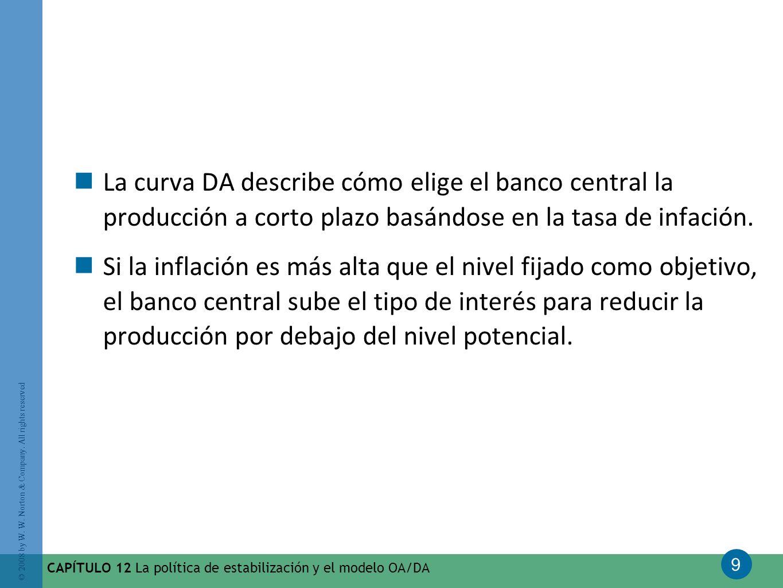 9 © 2008 by W. W. Norton & Company. All rights reserved CAPÍTULO 12 La política de estabilización y el modelo OA/DA La curva DA describe cómo elige el