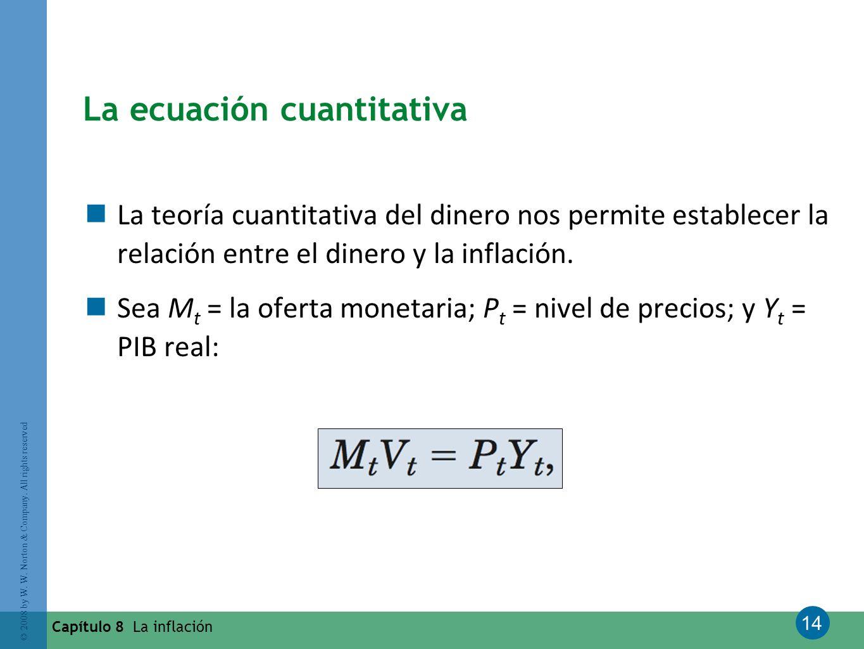 14 © 2008 by W. W. Norton & Company. All rights reserved Capítulo 8 La inflación La ecuación cuantitativa La teoría cuantitativa del dinero nos permit