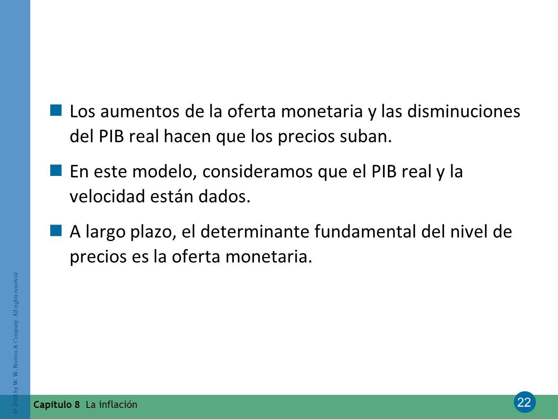 22 © 2008 by W. W. Norton & Company. All rights reserved Capítulo 8 La inflación Los aumentos de la oferta monetaria y las disminuciones del PIB real