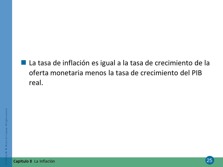 25 © 2008 by W. W. Norton & Company. All rights reserved Capítulo 8 La inflación La tasa de inflación es igual a la tasa de crecimiento de la oferta m
