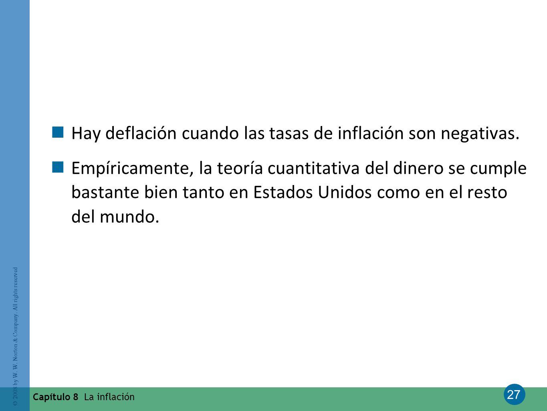 27 © 2008 by W. W. Norton & Company. All rights reserved Capítulo 8 La inflación Hay deflación cuando las tasas de inflación son negativas. Empíricame