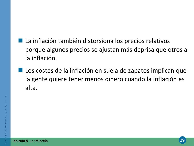 39 © 2008 by W. W. Norton & Company. All rights reserved Capítulo 8 La inflación La inflación también distorsiona los precios relativos porque algunos
