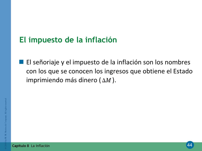 44 © 2008 by W. W. Norton & Company. All rights reserved Capítulo 8 La inflación El impuesto de la inflación El señoriaje y el impuesto de la inflació