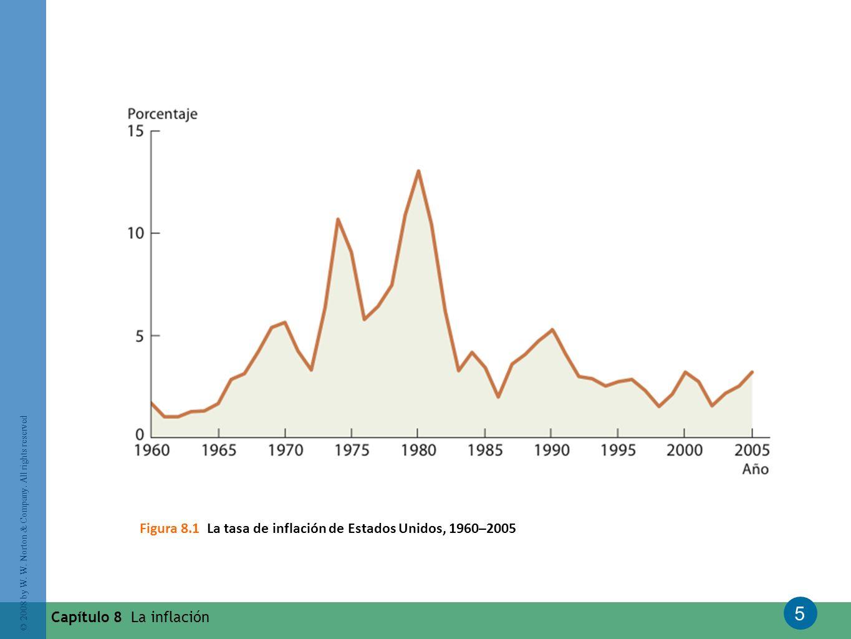 5 © 2008 by W. W. Norton & Company. All rights reserved Capítulo 8 La inflación Figura 8.1 La tasa de inflación de Estados Unidos, 1960–2005