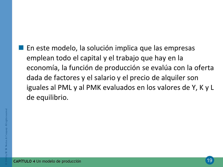 19 © 2008 by W. W. Norton & Company. All rights reserved CAPÍTULO 4 Un modelo de producción En este modelo, la solución implica que las empresas emple