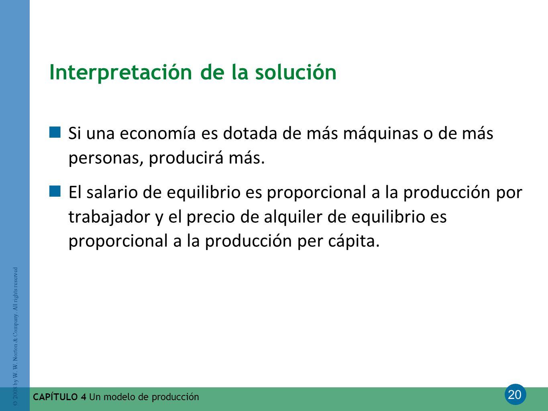 20 © 2008 by W. W. Norton & Company. All rights reserved CAPÍTULO 4 Un modelo de producción Interpretación de la solución Si una economía es dotada de