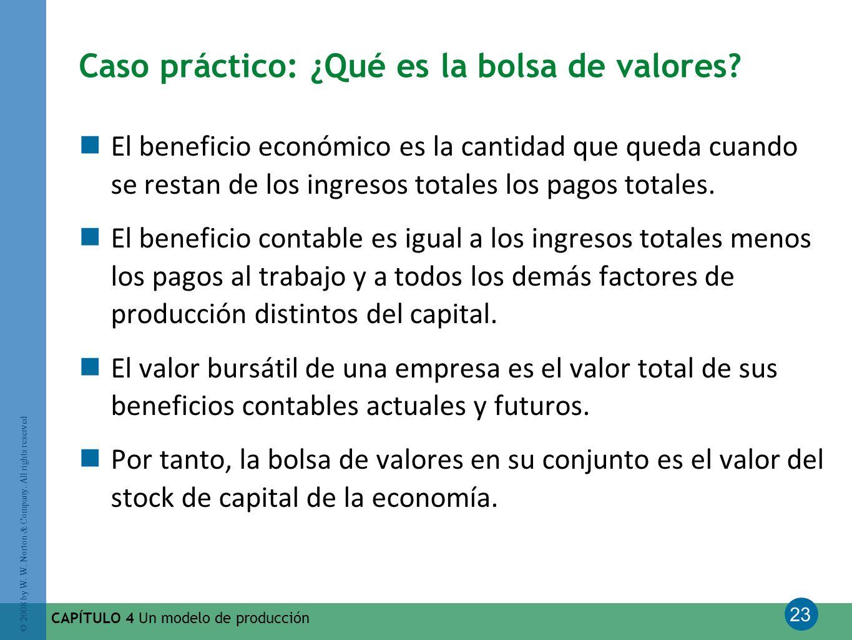 23 © 2008 by W. W. Norton & Company. All rights reserved CAPÍTULO 4 Un modelo de producción Caso práctico: ¿Qué es la bolsa de valores? El beneficio e