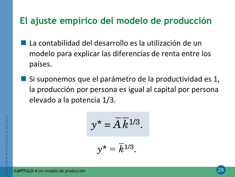 29 © 2008 by W. W. Norton & Company. All rights reserved CAPÍTULO 4 Un modelo de producción El ajuste empírico del modelo de producción La contabilida