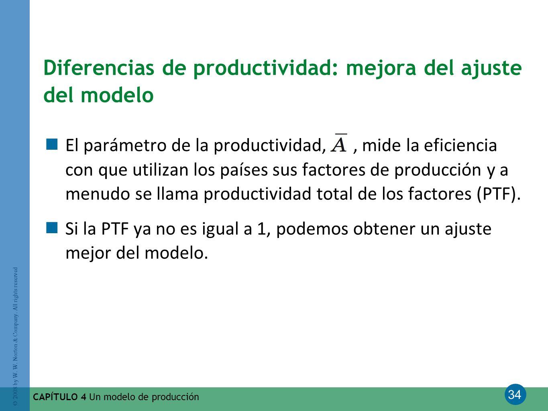 34 © 2008 by W. W. Norton & Company. All rights reserved CAPÍTULO 4 Un modelo de producción Diferencias de productividad: mejora del ajuste del modelo