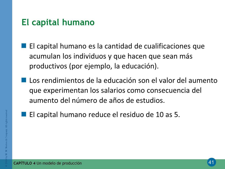 41 © 2008 by W. W. Norton & Company. All rights reserved CAPÍTULO 4 Un modelo de producción El capital humano El capital humano es la cantidad de cual