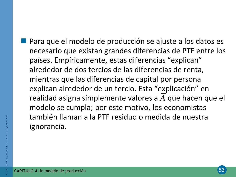 53 © 2008 by W. W. Norton & Company. All rights reserved CAPÍTULO 4 Un modelo de producción Para que el modelo de producción se ajuste a los datos es