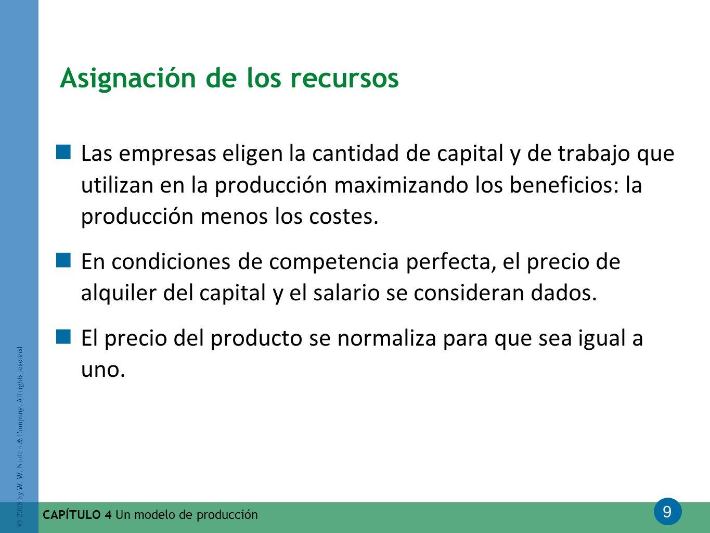 9 © 2008 by W. W. Norton & Company. All rights reserved CAPÍTULO 4 Un modelo de producción Asignación de los recursos Las empresas eligen la cantidad