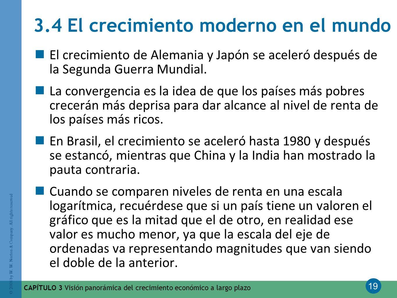 19 © 2008 by W. W. Norton & Company. All rights reserved CAPÍTULO 3 Visión panorámica del crecimiento económico a largo plazo 3.4 El crecimiento moder