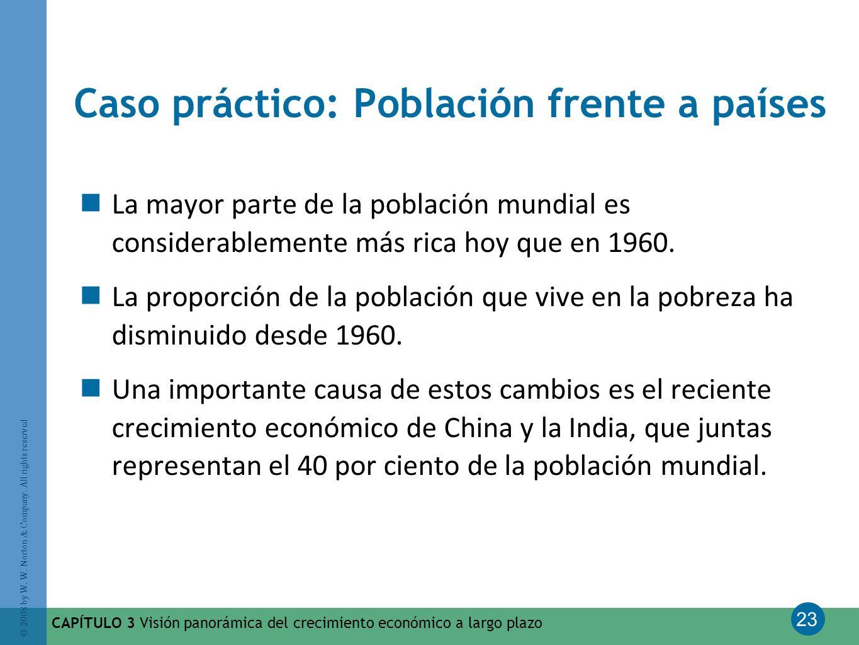 23 © 2008 by W. W. Norton & Company. All rights reserved CAPÍTULO 3 Visión panorámica del crecimiento económico a largo plazo Caso práctico: Población