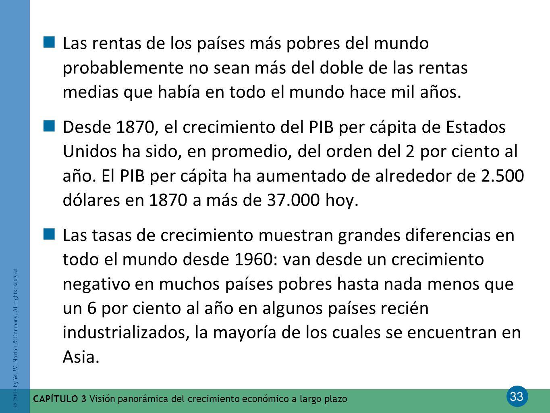 33 © 2008 by W. W. Norton & Company. All rights reserved CAPÍTULO 3 Visión panorámica del crecimiento económico a largo plazo Las rentas de los países