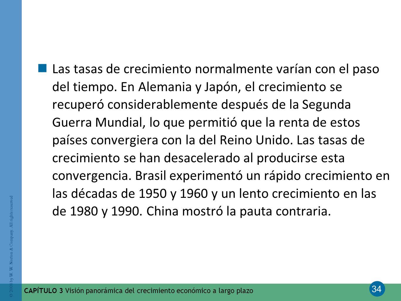 34 © 2008 by W. W. Norton & Company. All rights reserved CAPÍTULO 3 Visión panorámica del crecimiento económico a largo plazo Las tasas de crecimiento