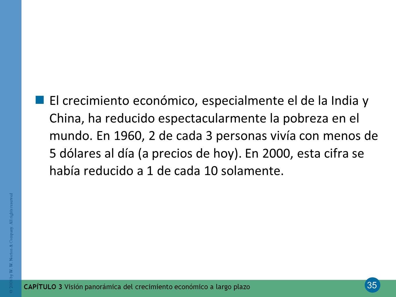 35 © 2008 by W. W. Norton & Company. All rights reserved CAPÍTULO 3 Visión panorámica del crecimiento económico a largo plazo El crecimiento económico