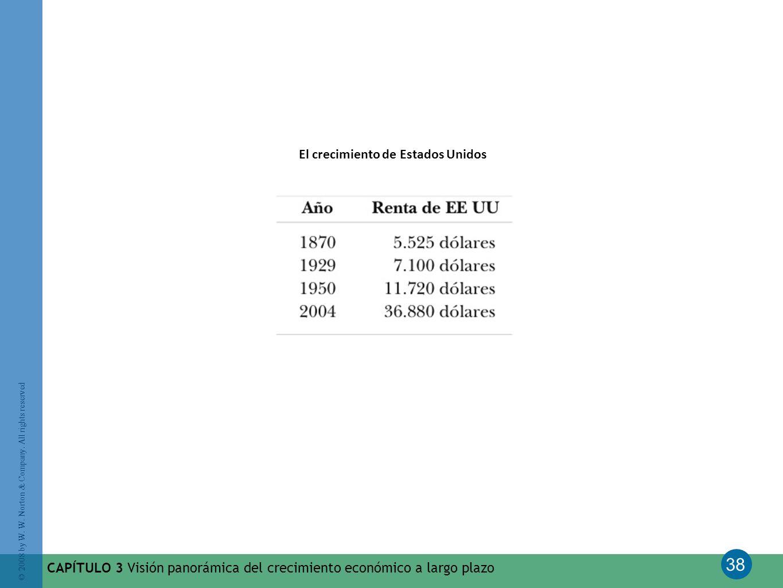 38 © 2008 by W. W. Norton & Company. All rights reserved CAPÍTULO 3 Visión panorámica del crecimiento económico a largo plazo El crecimiento de Estado