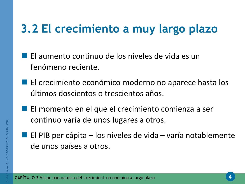 4 © 2008 by W. W. Norton & Company. All rights reserved CAPÍTULO 3 Visión panorámica del crecimiento económico a largo plazo 3.2 El crecimiento a muy