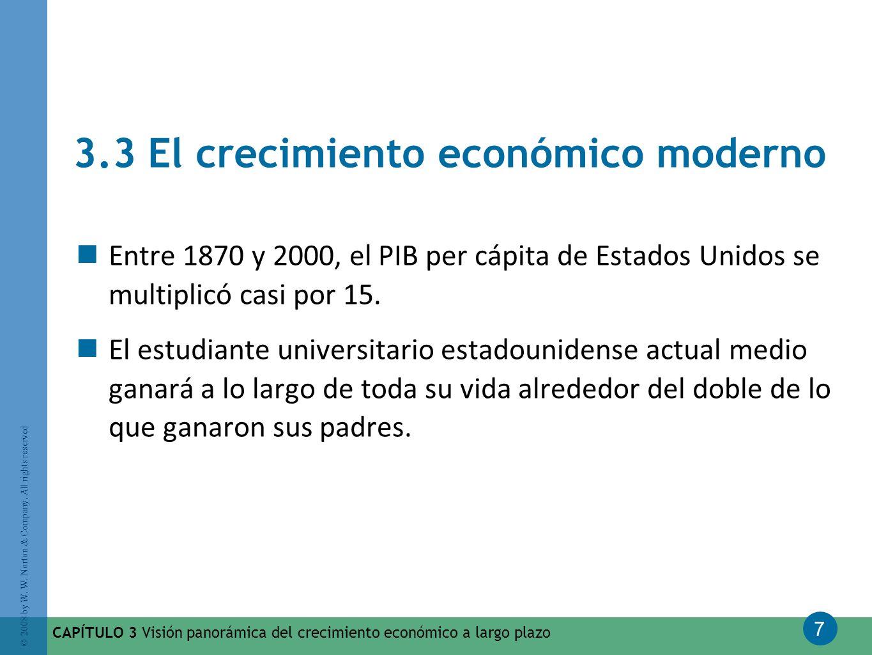 7 © 2008 by W. W. Norton & Company. All rights reserved CAPÍTULO 3 Visión panorámica del crecimiento económico a largo plazo 3.3 El crecimiento económ
