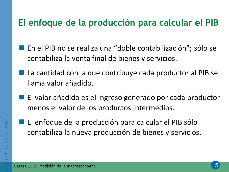 15 © 2008 by W. W. Norton & Company. All rights reserved CAPÍTULO 2 Medición de la macroeconomía El enfoque de la producción para calcular el PIB En e