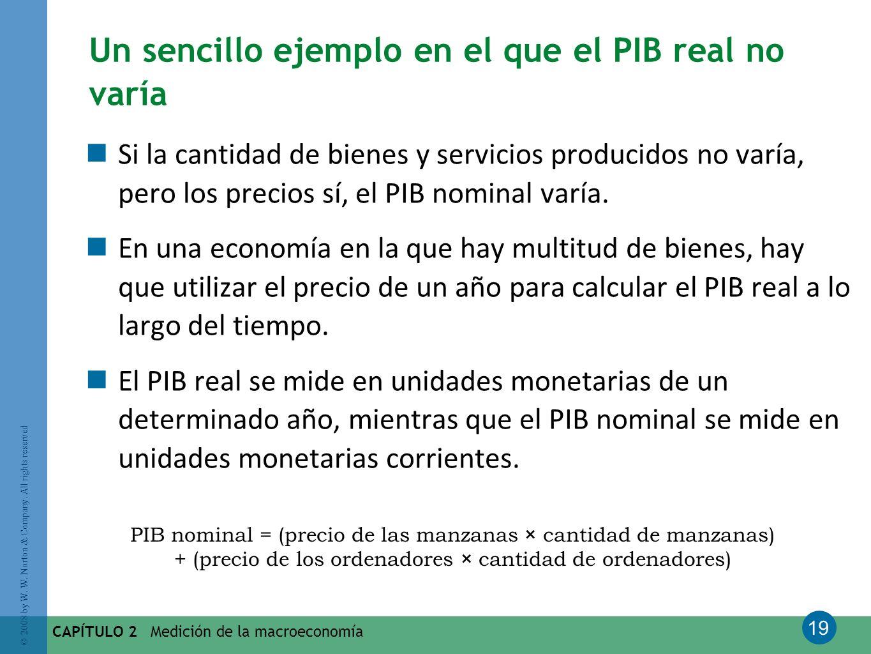 19 © 2008 by W. W. Norton & Company. All rights reserved CAPÍTULO 2 Medición de la macroeconomía Un sencillo ejemplo en el que el PIB real no varía Si