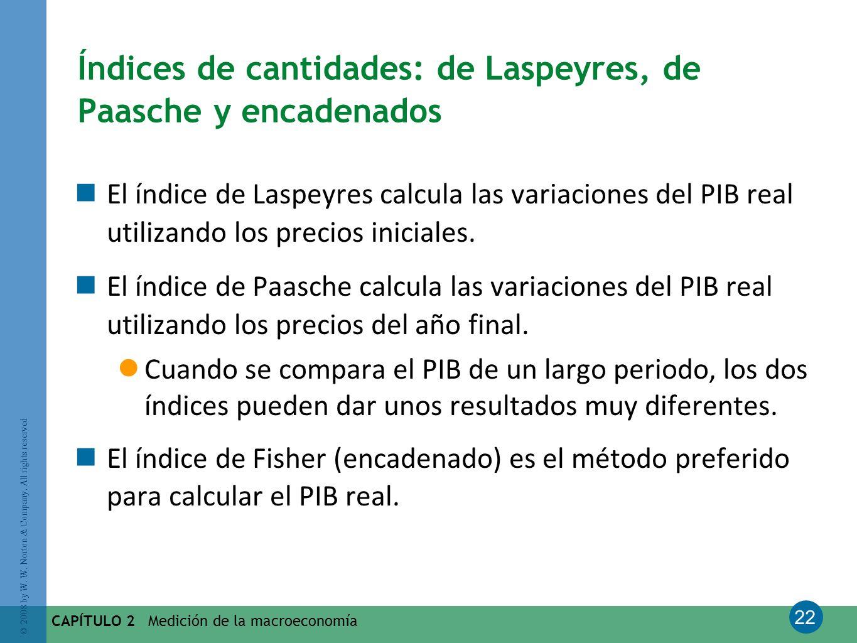22 © 2008 by W. W. Norton & Company. All rights reserved CAPÍTULO 2 Medición de la macroeconomía Índices de cantidades: de Laspeyres, de Paasche y enc