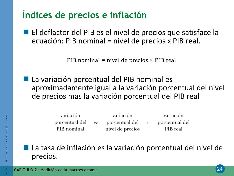 24 © 2008 by W. W. Norton & Company. All rights reserved CAPÍTULO 2 Medición de la macroeconomía Índices de precios e inflación El deflactor del PIB e