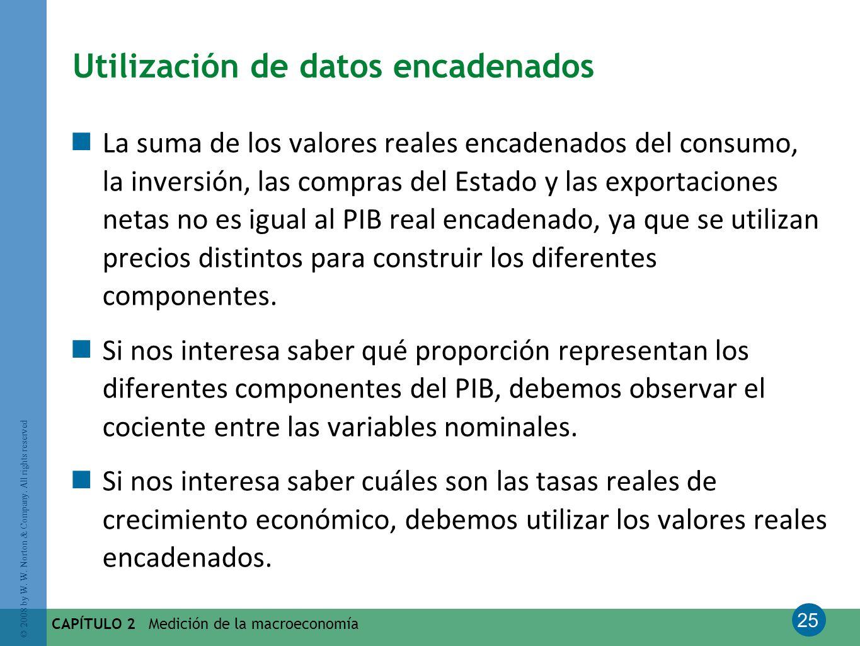 25 © 2008 by W. W. Norton & Company. All rights reserved CAPÍTULO 2 Medición de la macroeconomía Utilización de datos encadenados La suma de los valor