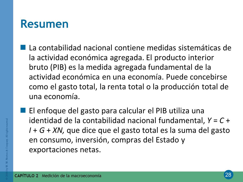 28 © 2008 by W. W. Norton & Company. All rights reserved CAPÍTULO 2 Medición de la macroeconomía Resumen La contabilidad nacional contiene medidas sis