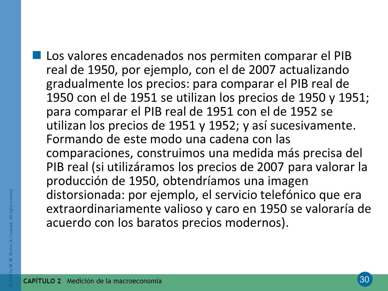 30 © 2008 by W. W. Norton & Company. All rights reserved CAPÍTULO 2 Medición de la macroeconomía Los valores encadenados nos permiten comparar el PIB
