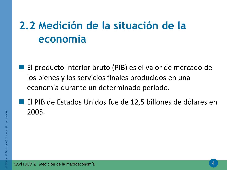 4 © 2008 by W. W. Norton & Company. All rights reserved CAPÍTULO 2 Medición de la macroeconomía 2.2 Medición de la situación de la economía El product