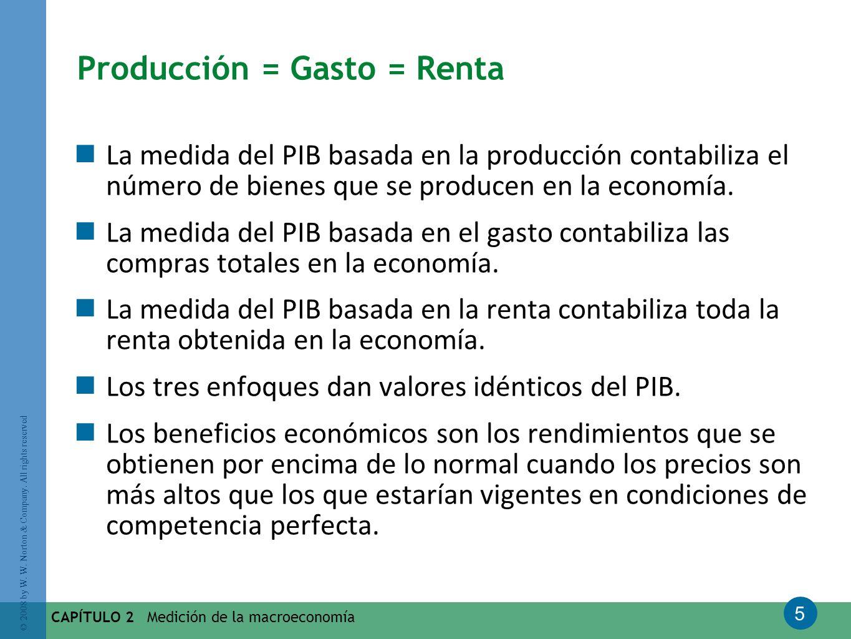 5 © 2008 by W. W. Norton & Company. All rights reserved CAPÍTULO 2 Medición de la macroeconomía Producción = Gasto = Renta La medida del PIB basada en