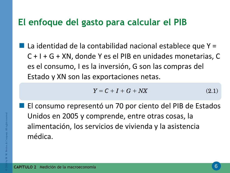 6 © 2008 by W. W. Norton & Company. All rights reserved CAPÍTULO 2 Medición de la macroeconomía El enfoque del gasto para calcular el PIB La identidad