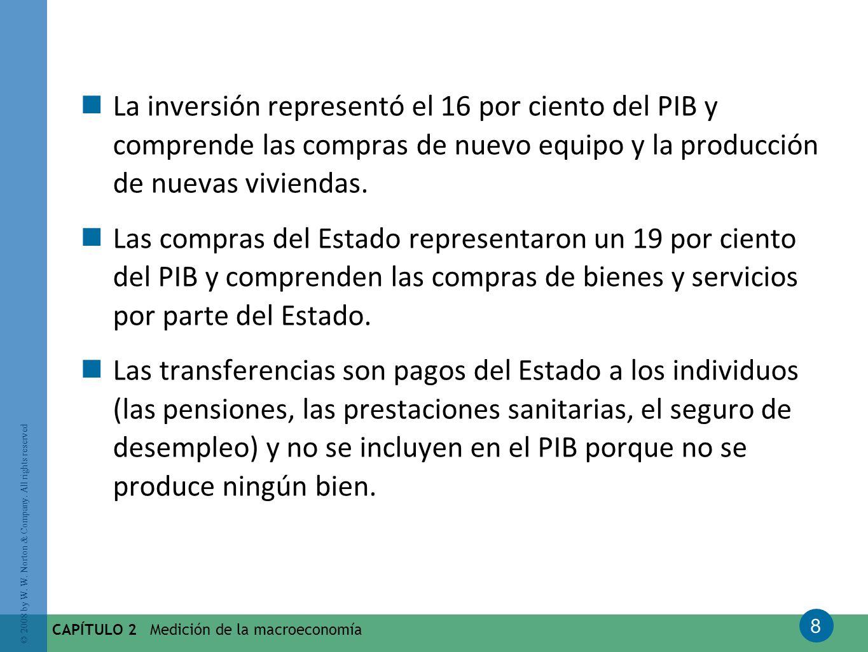 8 © 2008 by W. W. Norton & Company. All rights reserved CAPÍTULO 2 Medición de la macroeconomía La inversión representó el 16 por ciento del PIB y com