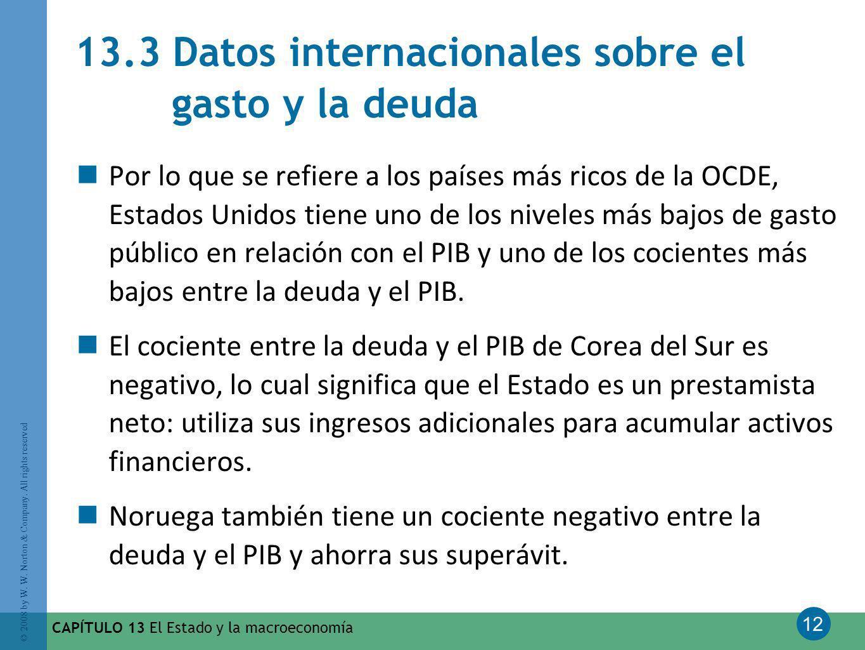 12 © 2008 by W. W. Norton & Company. All rights reserved CAPÍTULO 13 El Estado y la macroeconomía 13.3 Datos internacionales sobre el gasto y la deuda