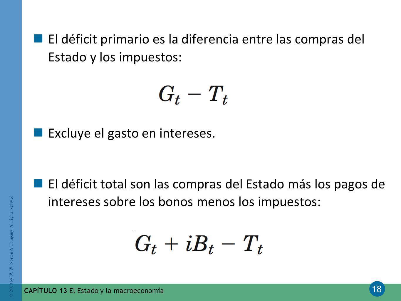 18 © 2008 by W. W. Norton & Company. All rights reserved CAPÍTULO 13 El Estado y la macroeconomía El déficit primario es la diferencia entre las compr