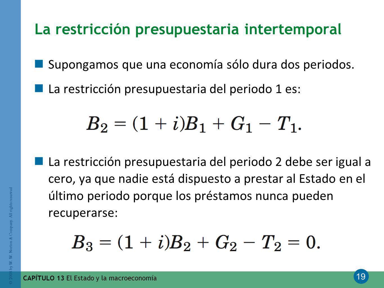 19 © 2008 by W. W. Norton & Company. All rights reserved CAPÍTULO 13 El Estado y la macroeconomía La restricción presupuestaria intertemporal Supongam