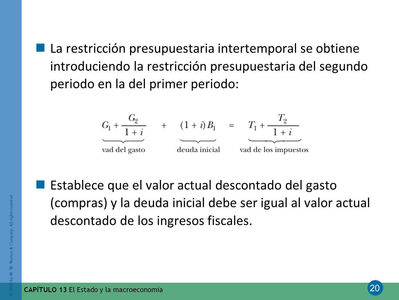 20 © 2008 by W. W. Norton & Company. All rights reserved CAPÍTULO 13 El Estado y la macroeconomía La restricción presupuestaria intertemporal se obtie