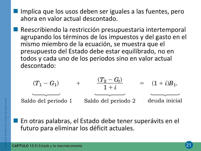 21 © 2008 by W. W. Norton & Company. All rights reserved CAPÍTULO 13 El Estado y la macroeconomía Implica que los usos deben ser iguales a las fuentes