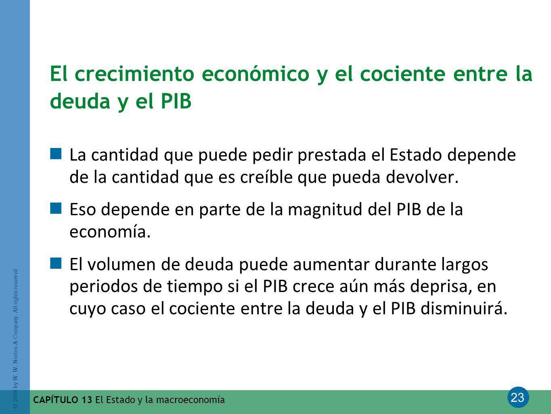 23 © 2008 by W. W. Norton & Company. All rights reserved CAPÍTULO 13 El Estado y la macroeconomía El crecimiento económico y el cociente entre la deud