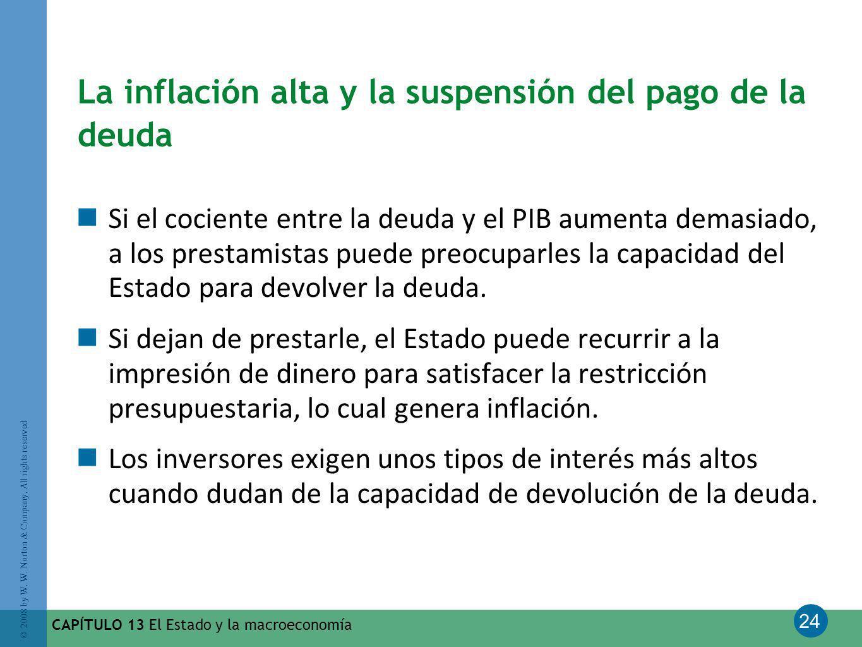 24 © 2008 by W. W. Norton & Company. All rights reserved CAPÍTULO 13 El Estado y la macroeconomía La inflación alta y la suspensión del pago de la deu