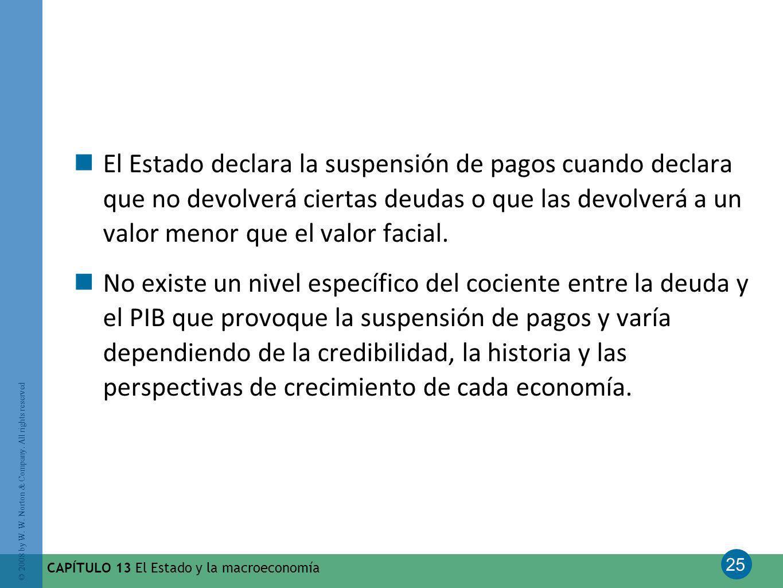 25 © 2008 by W. W. Norton & Company. All rights reserved CAPÍTULO 13 El Estado y la macroeconomía El Estado declara la suspensión de pagos cuando decl