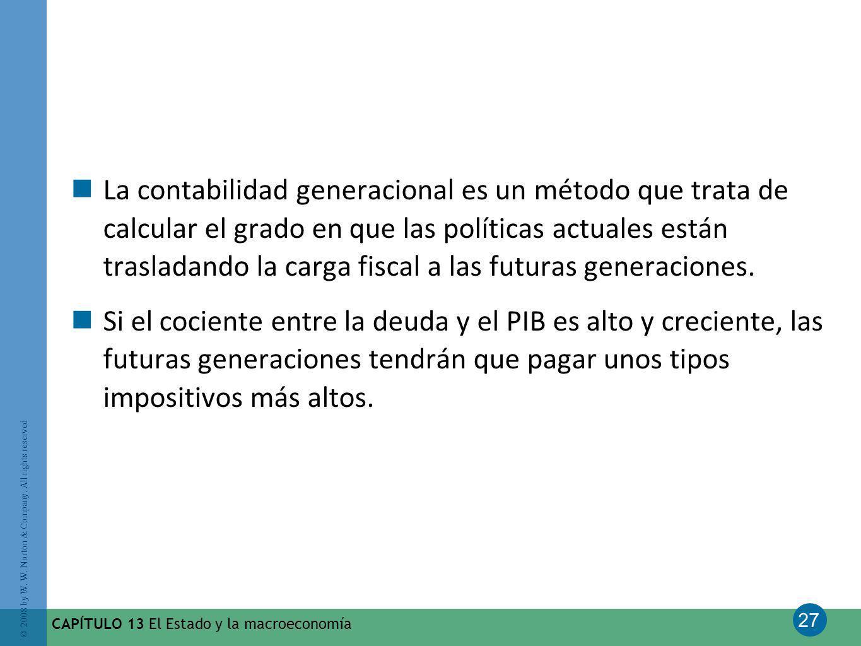 27 © 2008 by W. W. Norton & Company. All rights reserved CAPÍTULO 13 El Estado y la macroeconomía La contabilidad generacional es un método que trata