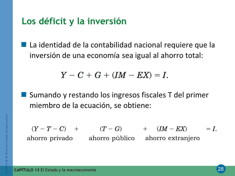 28 © 2008 by W. W. Norton & Company. All rights reserved CAPÍTULO 13 El Estado y la macroeconomía Los déficit y la inversión La identidad de la contab