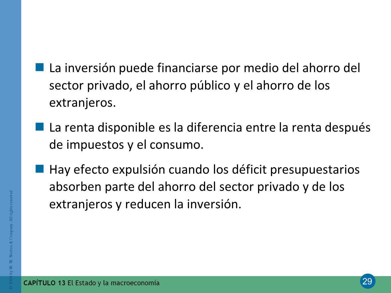 29 © 2008 by W. W. Norton & Company. All rights reserved CAPÍTULO 13 El Estado y la macroeconomía La inversión puede financiarse por medio del ahorro