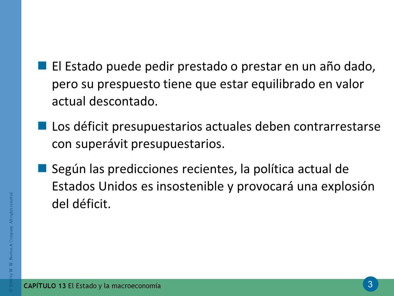 3 © 2008 by W. W. Norton & Company. All rights reserved CAPÍTULO 13 El Estado y la macroeconomía El Estado puede pedir prestado o prestar en un año da